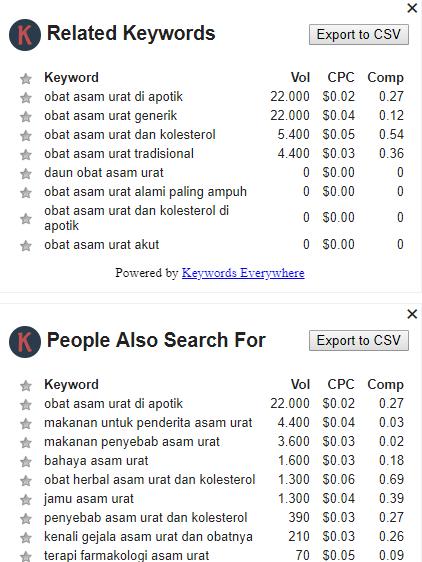 hasil pencarian terkait