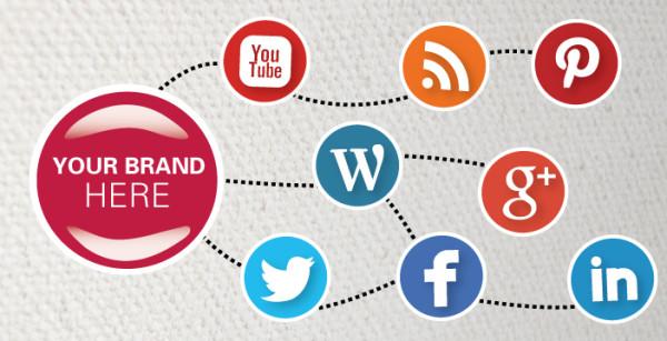promosikan website anda di media sosial