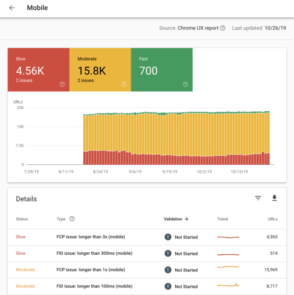 speed search console