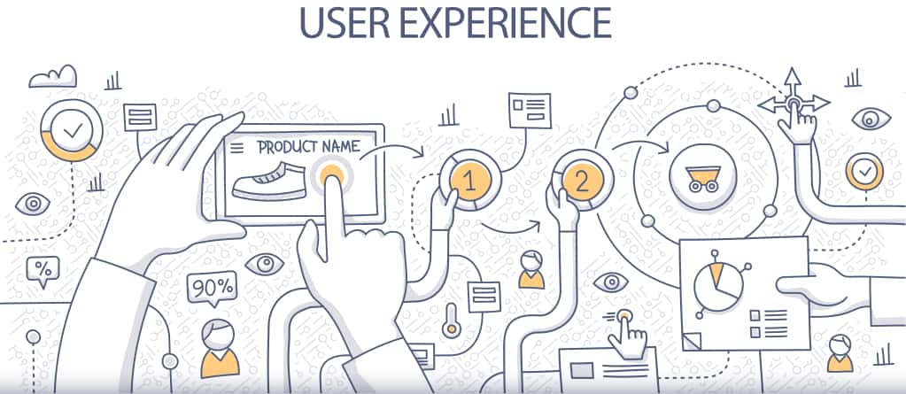 Apa Itu User Experience? Kenapa Itu Penting Untuk SEO?