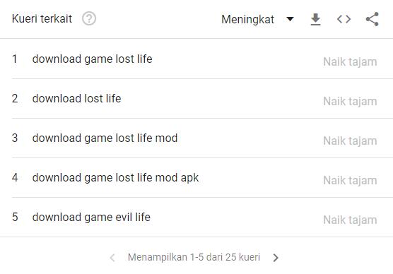 Trending Untuk Topik Download Game