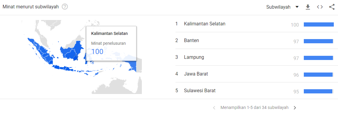 Trend masker di Kalimantan Selatan